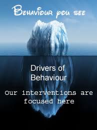 bhavious-INtervention
